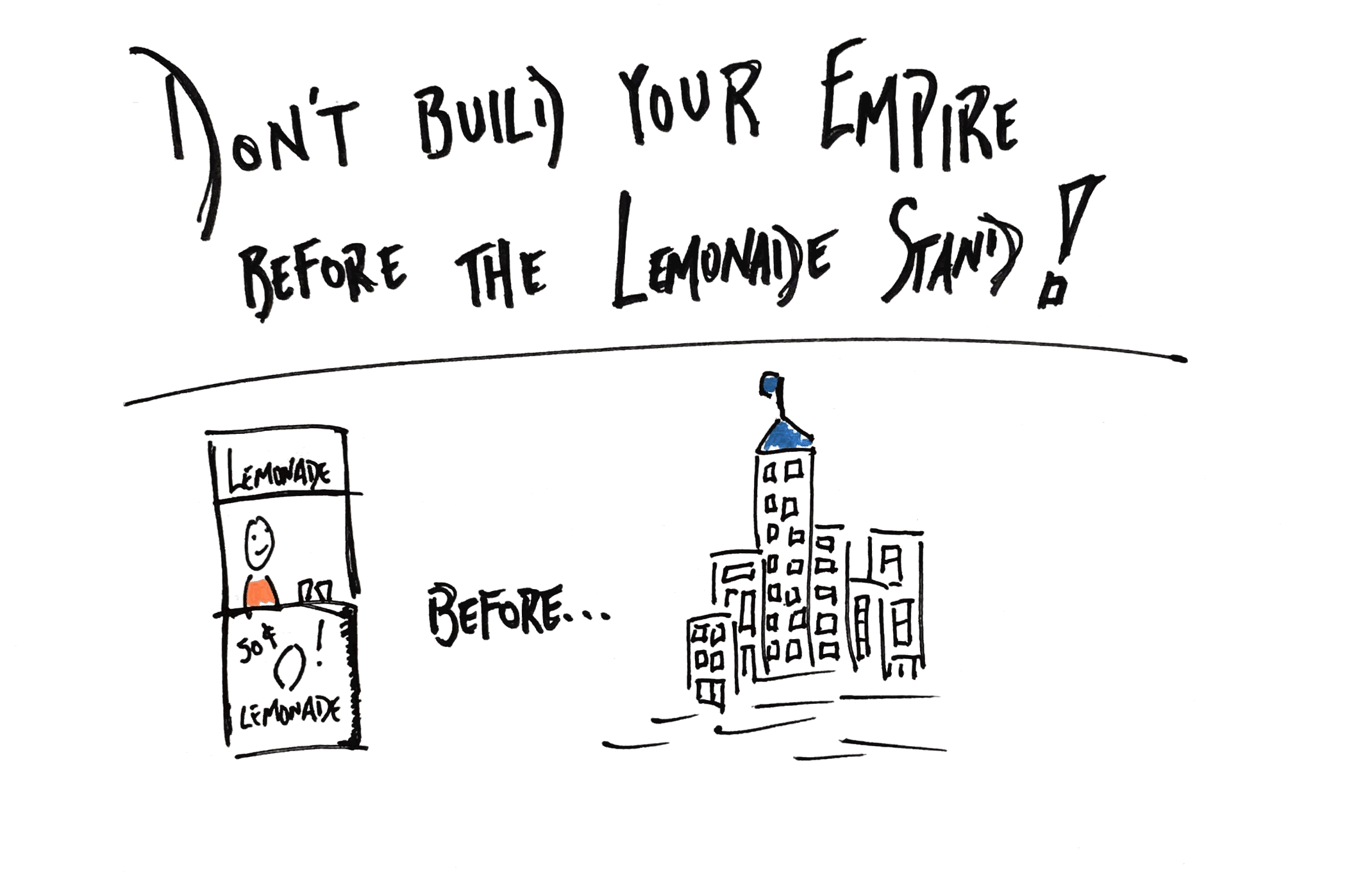 Before You Build an Empire…