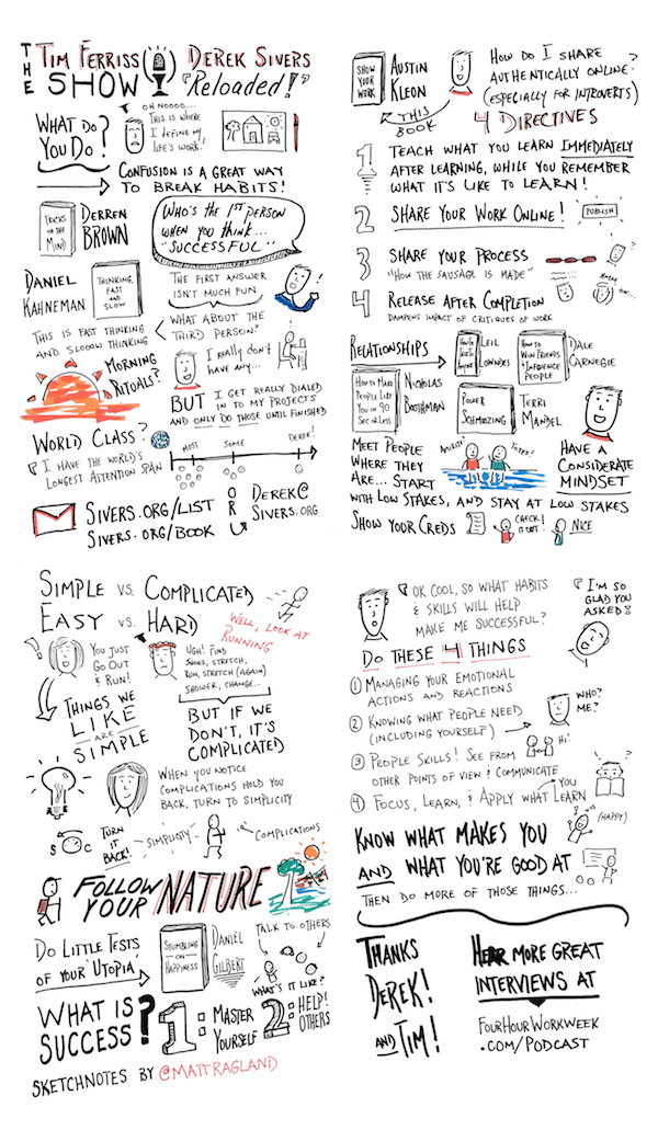 Tim Ferriss Show Sketchnotes: Derek Sivers Reloaded
