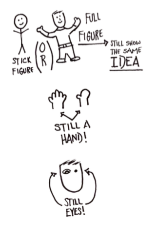 sketchnote-basics